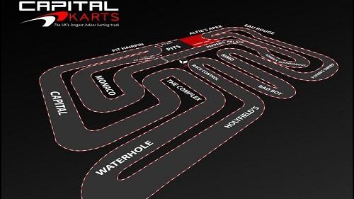 Capital Karts